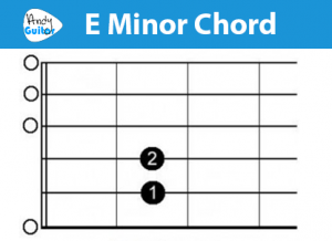 1 Em chord