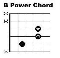 B power chord