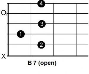 B7 open