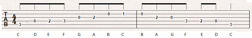 C major scale letter full scale