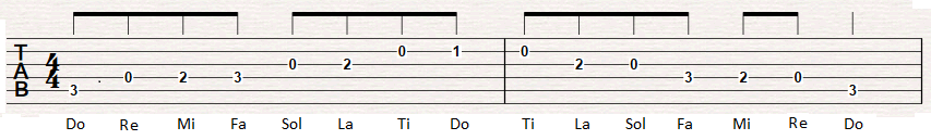 c major scale solfage full