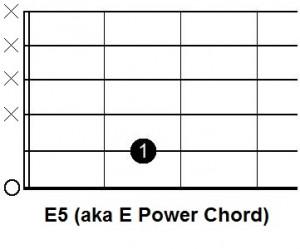 E power Chord