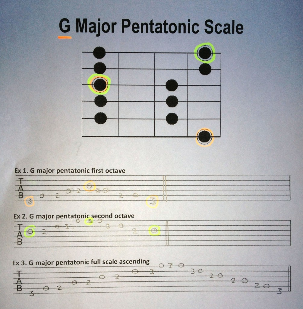 G-major-pentatonic-Tab-+-di
