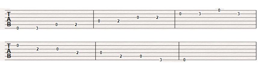 Open E minor pentatonic Full
