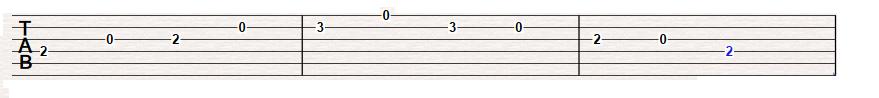 Open E minor pentatonic Octave 2