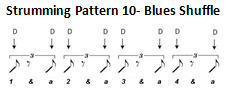 Pattern 10 Blues