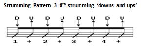 Pattern 3 8ths D U