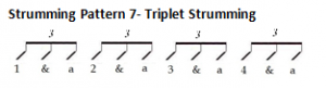 Pattern 7 Triplets