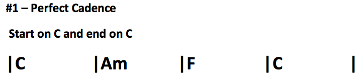 Key of C guitar chord progression 2