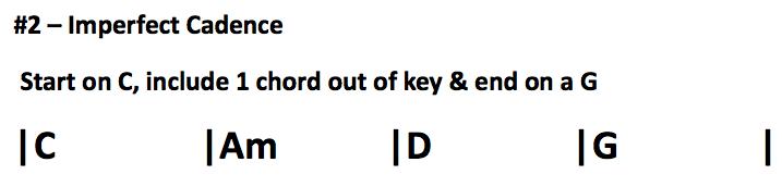 Key of C guitar chord progression 1