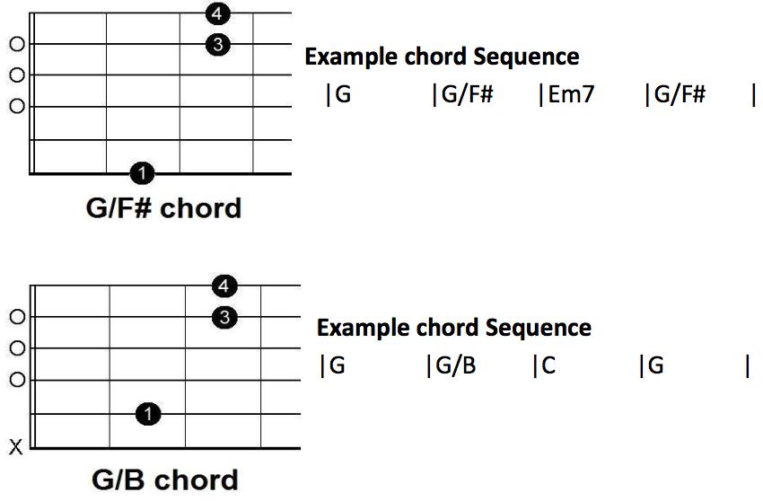 Slash Chords 2