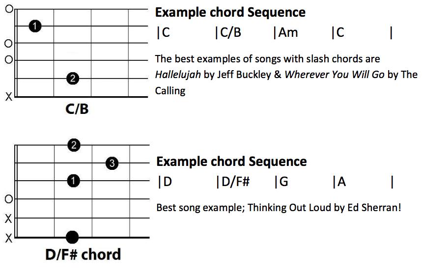 Slash Chords 1