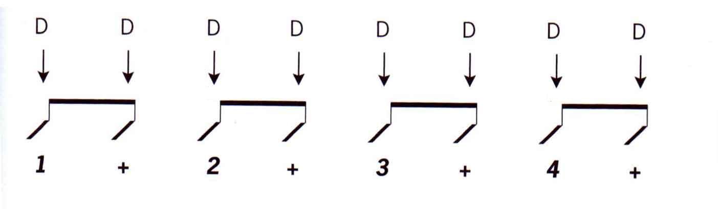 Strumming-Power-8ths 1 Basic